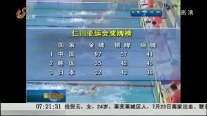 亚运会:奖牌榜中韩日分列前三
