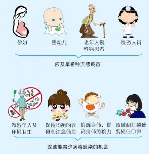 [图解]春节8种常见病 注意生活节律避免过度疲劳