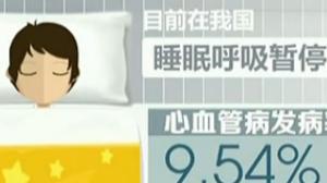睡眠呼吸与心脑血管疾病相关