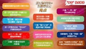 [桂刊]第12届中国—东盟博览会亮点(图)