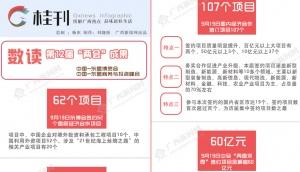 """[桂刊]聚焦东博会-数读""""两会""""成果"""