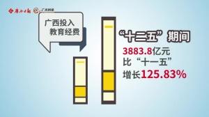 广西教育发展新提升