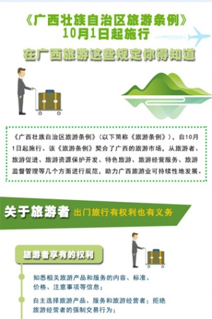 [桂刊]在广西旅游这些规定你得知道