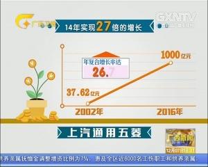 上汽通用五菱成为广西首家年销售收入超千亿元制造企业
