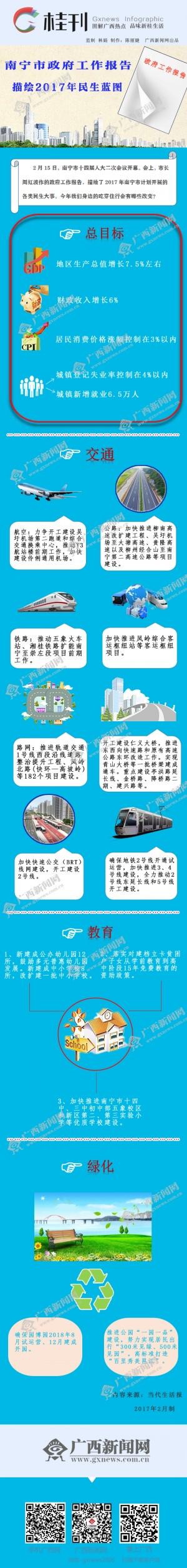 【桂刊】南宁市描绘2017年民生蓝图