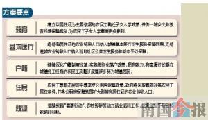 广西多策支持农业转移人口市民化 落户籍、保医疗