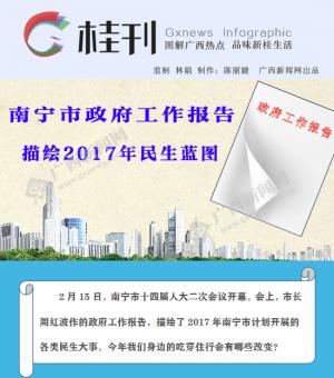【桂刊】南宁市政府工作报告描绘2017年民生蓝图