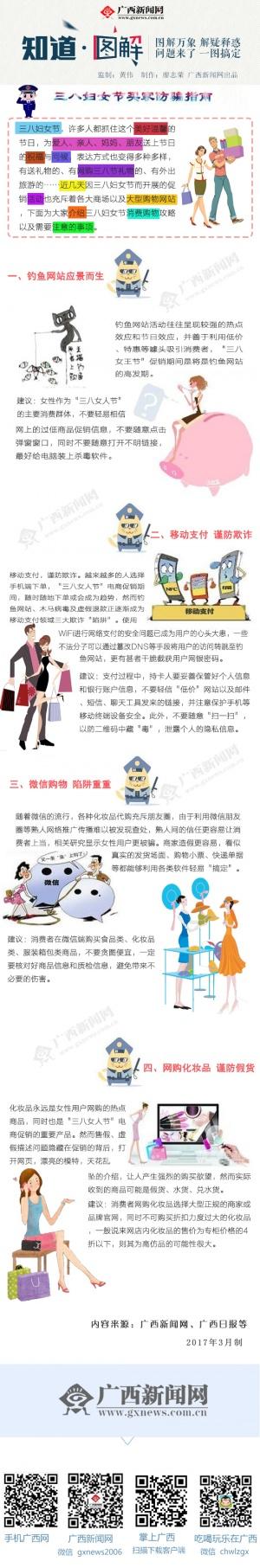 [图解]三八妇女节买家防骗指南