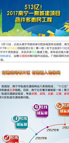 513亿!2017南宁一期城建项目含许多惠民工程