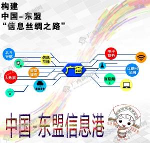 """构建中国-东盟""""信息丝绸之路"""""""