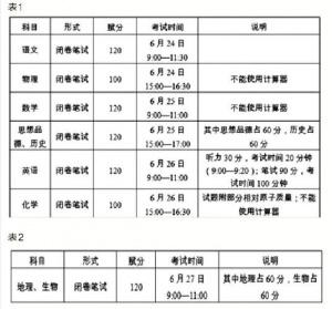 柳州:中考详细安排看清楚 8大类考生享受加分政策