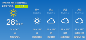 """""""端午""""节期间桂林以晴天为主 外出注意防晒保湿"""
