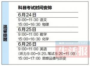 南宁市7.5万考生迎中考 听力考试时段限速禁鸣