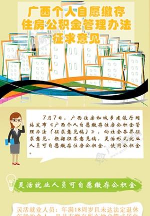 [桂刊]广西个人缴存住房公积金管理办法征求意见