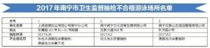 南宁游泳场所卫生抽检 3家游泳馆水质不合格(图)