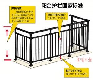 阳台护栏下方空隙不应高过0.1米 你家护栏安全吗?