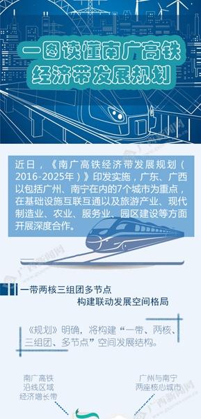 [桂刊]一图读懂南广高铁经济带发展规划
