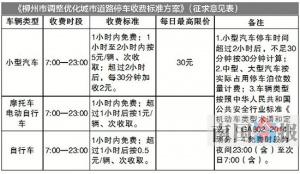 柳州市拟调整道路停车收费标准 有意见抓紧提(图)