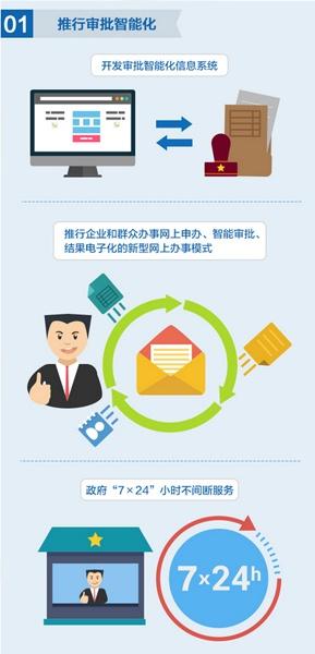 """图解:广西打造24小时""""不打烊""""网上政府"""