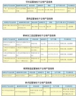 """南宁部分鲜湿米粉大肠菌群超标 上榜抽检""""黑名单"""""""