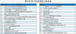 南宁31个创业项目纳入自治区创业项目库 将获补贴