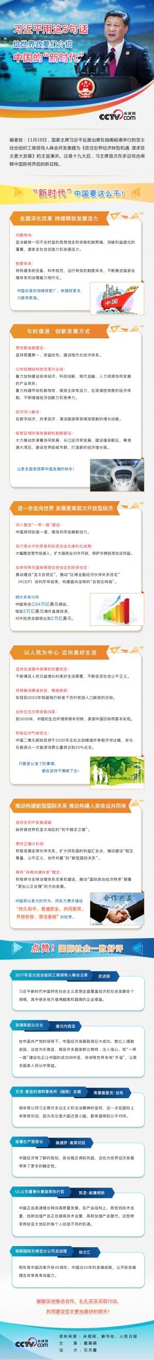 习近平用这5句话给世界政要们介绍中国的