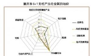 """【领航新征程】重庆:电子信息产业成经济增长""""第一动力"""""""