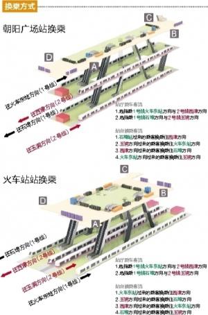 两张图看懂地铁1、2号线换乘 两站点担负换乘重任