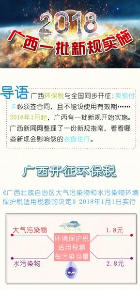 【桂刊】2018年1月起,广西一批新规实施