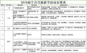 2018南宁月月旅游节内容丰富 将推出20个主题活动