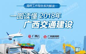 一图读懂2018年广西交通建设