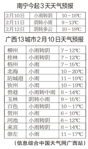 2月10日广西大部阴冷 春节期间将迎来晴好天气
