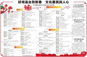 春节期间广西文化活动丰富多彩 好戏连台贺新春
