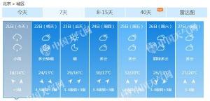 北京雨雾绵绵影响周一早高峰 天气阴凉需添衣