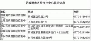 广西3城市下文:每户家庭每两天可派1人出门采购!