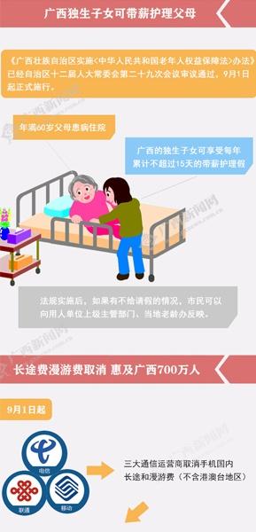 [桂刊]9月起一批新规实施 影响你我生活