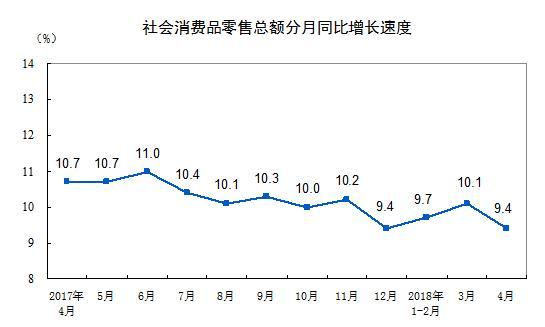 中国经济保持稳中向好