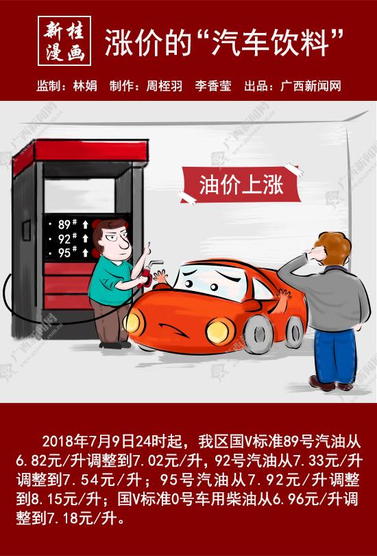 """【新桂漫画】涨价的""""汽车饮料"""""""