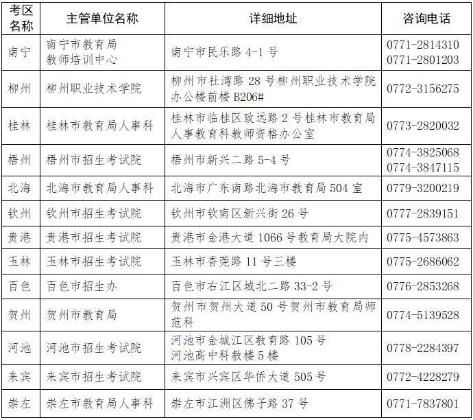 ?#34892;?#23398;教师资格考试广西考区面试成绩3月5日公布