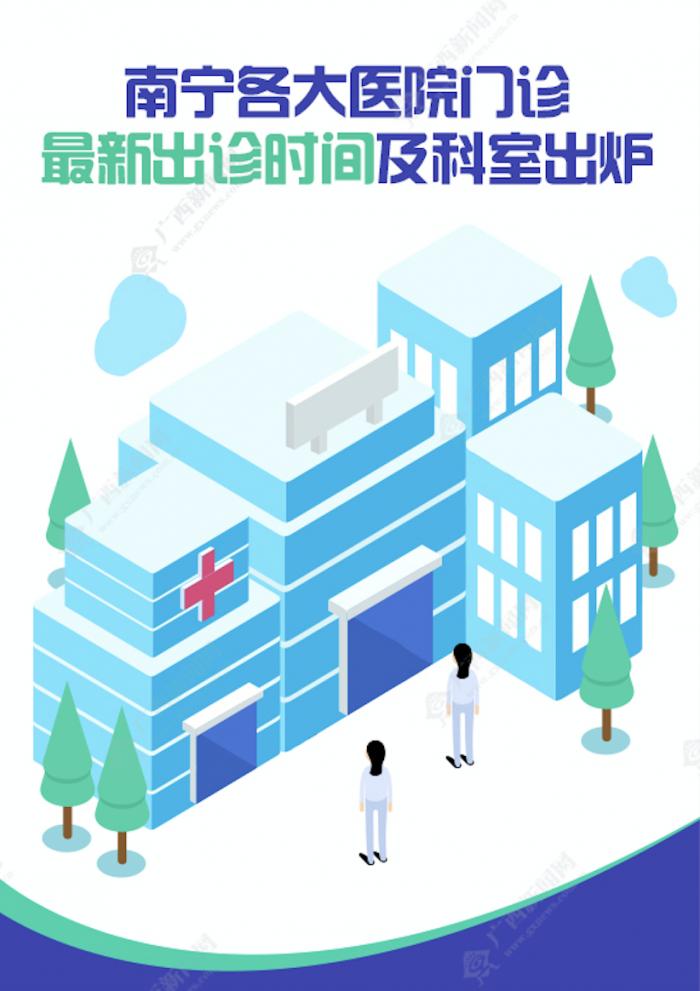 【图解】南宁各大医院门诊最新出诊时间及科室出炉