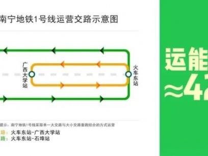 为什么南宁地铁1号线要实行大小交路?