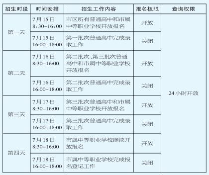 南宁市区普通高中招生7月15日至18日进行