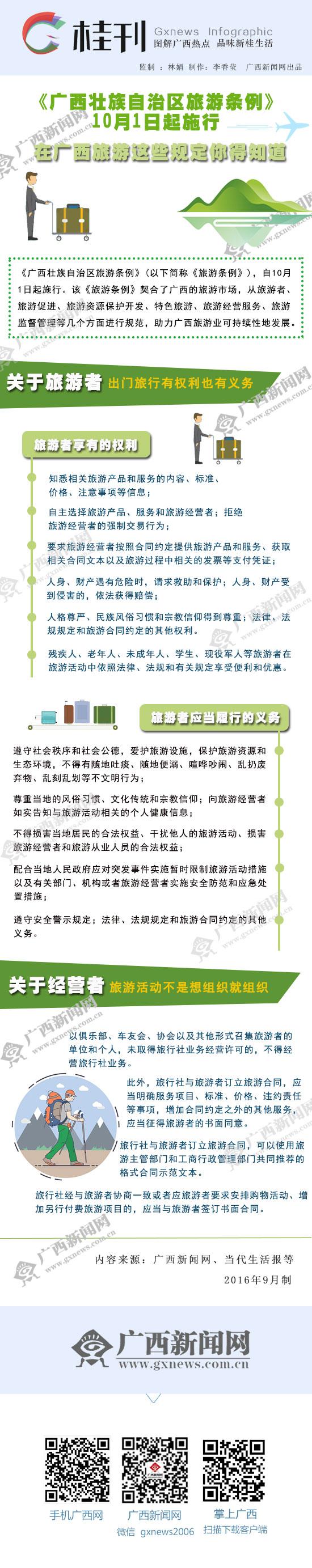 【桂刊】在广西旅游这些规定你得知道
