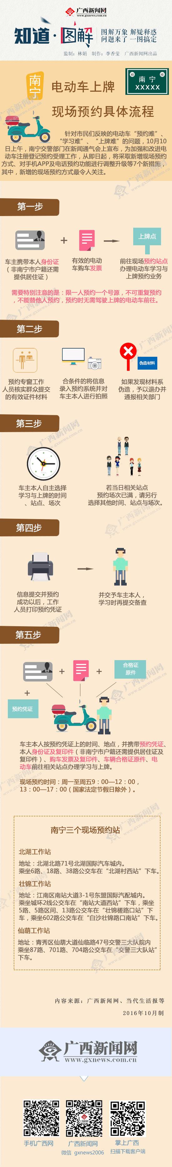【知道・图解】南宁电动车上牌现场预约具体流程