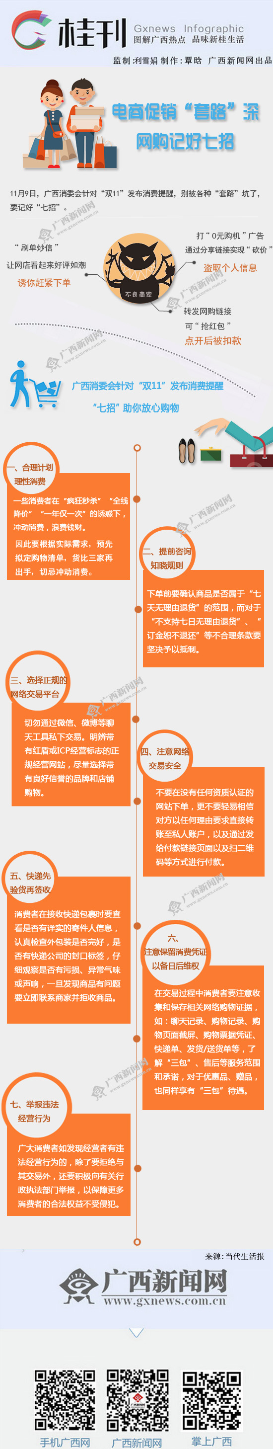 """[桂刊]电商促销""""套路""""深 网购记好七招"""