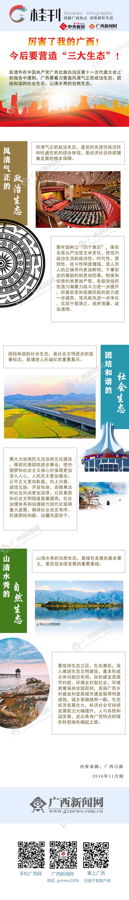 """【桂刊】厉害了我的广西!今后要营造""""三大生态"""""""