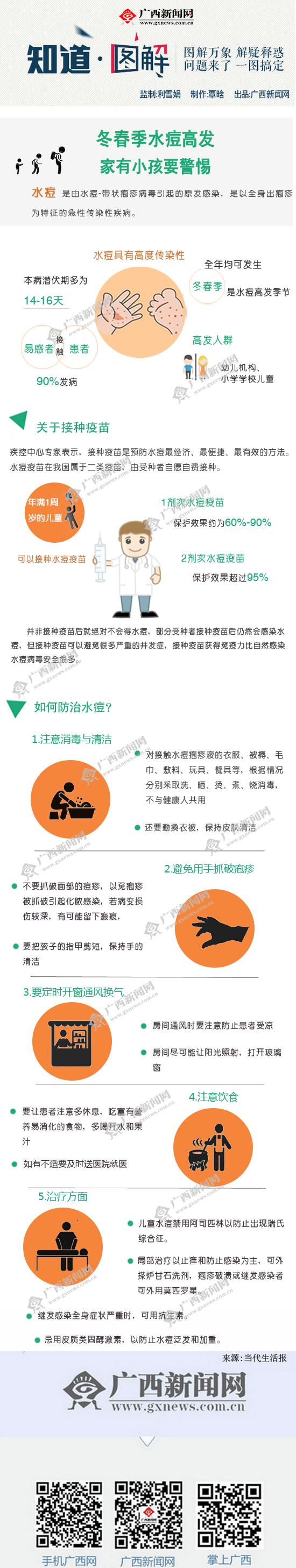 [图解]冬春季水痘高发 家有小孩要警惕