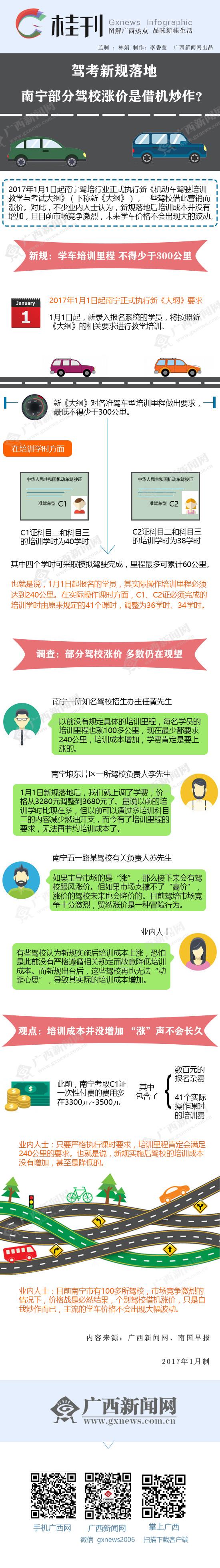 [桂刊]驾考新规落地 南宁部分驾校涨价是炒作?