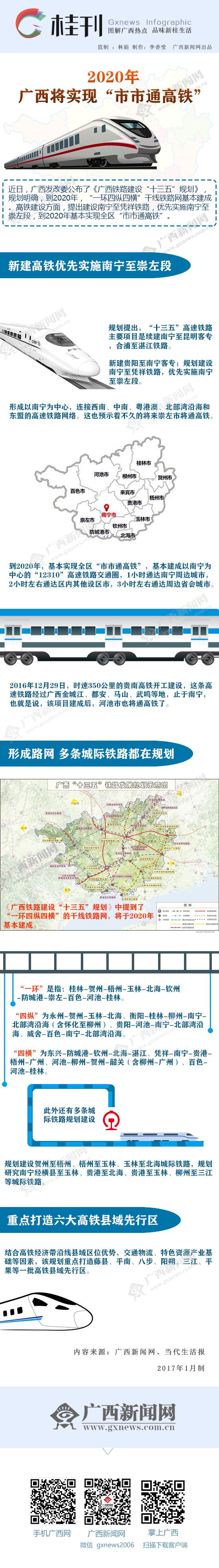 """【桂刊】2020年广西将实现""""市市通高铁"""""""
