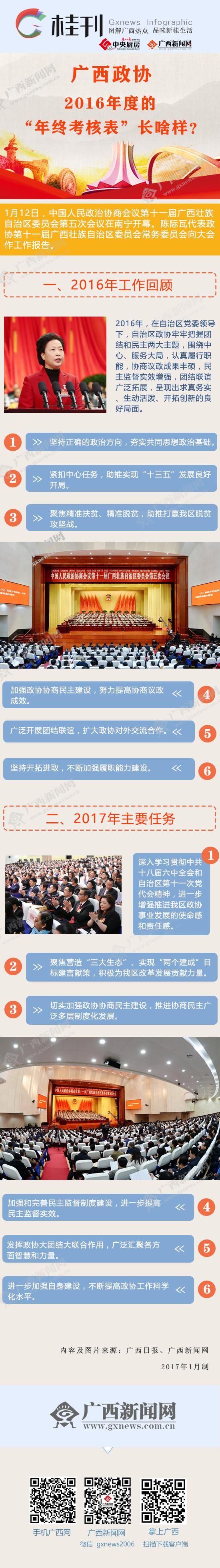 """【桂刊】广西政协2016年度的""""年终考核表""""长啥样?"""